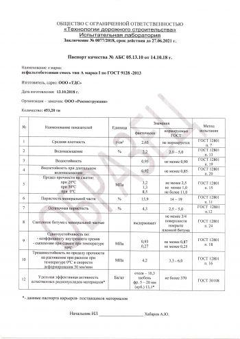 Образцы-паспортов-АБС-3